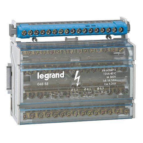 Кросс-модули Legrand